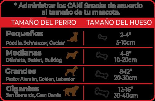 tamaños consumo perros